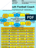 MASTER YOUTH COACH-Specialized in 4 Professions = 4 in 1