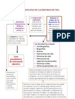 Metodologia-Cualitativa-Historia-Vida.pdf