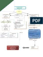 Mapa Conceptual Gestion Ambiental