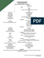 Especificaciones Técnicas Toyota Yaris 4P 1.3 (Año 2000)