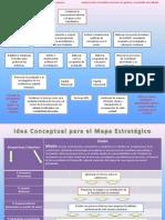 mapa estratégico final