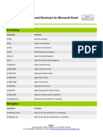 85+ Keyboard Shortcuts for Microsoft Excel [From Www.metacafe.com]