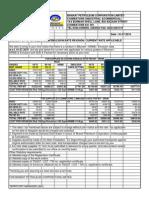 Bitumen Rates-01(1).07.2010