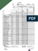 Daftar Nilai Rapot Kelas Xii Ips i II III Vi Sem 2 Th 2012-2013-Final