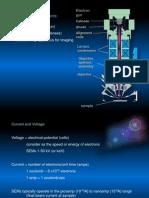 Electron Optics - Emitters