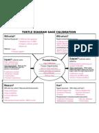 turtle diagram for pdca audit. Black Bedroom Furniture Sets. Home Design Ideas