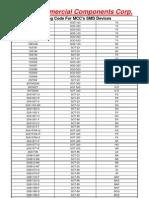 MCC_SMD_Marking_Codes.pdf