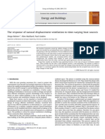 The Response of Natural Displacement Ventilation
