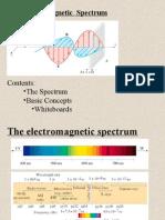 EM Spectrum Fundementals