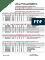 JNTUK BTech Reg Supply Exam Nov 2012 Revaluation Results