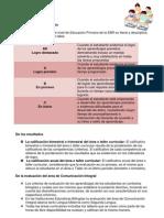 EDUCACION PRIMARIA Sistema de Calificacion