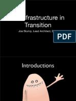 Digg.com Software Architecture