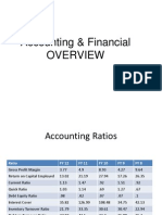 Accounting and Financial Analysis of MSIL