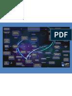 Mapa Conceptual Evaporadores