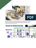 Thermal-Power-Plant.pdf