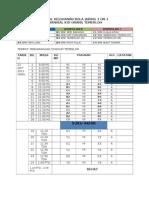 Jadual Pertandingan Bola Jaring 3 on 3 2012