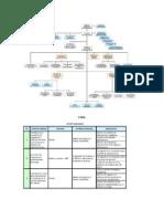 Organizacion Metodos y Sistemas