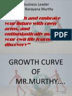 Business Leader...mr..murthy