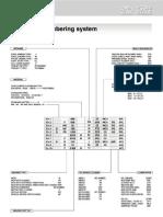 Bearing Numbering System1b