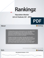 Rankingz - Reputation Monitor DJ & Festival Summary Q1-2013
