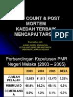 Head Count & Post Mortem(Baru)