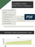 Mortality Carcinoma Cervix Indonesia (2)