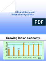 Global Competitiveness of Indian Industry- Status