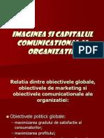 Imaginea organizatiei