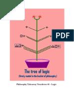 Philosophy Takeaway Newsletter 45 - Logic
