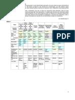 catalogo - rolamentos - snk - aplicação