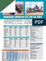 Ranking+Minero