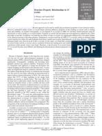Drug Substance and Former Structure Property Relationships in 15