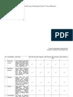 Aditif Substances Contained in Foods Practicum Indonesian (1)