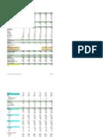 Copy of financee data