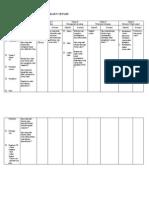 Discharge Planning Pada Klien Tb Paru