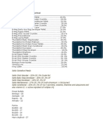 Crude Protein List of Gamefowl Feed