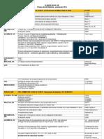 Planificador GIB 2013