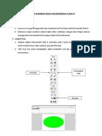 Membuat Gambar Vektor Dengan Macromedia Flash 8