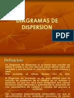 Diagrama de Dispersion