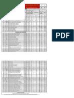 Boa massa - tabela preços Ag12