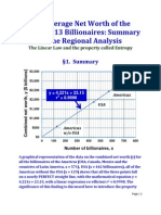 The Average Net Worth of the Forbes 2013 Billionaires and Summary of the Regional Analysis