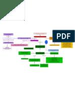 Formas de Solicion de Litigios Uni 4