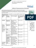 NCIRD_ Results for Your Child_ Instant Childhood Immunization Schedule