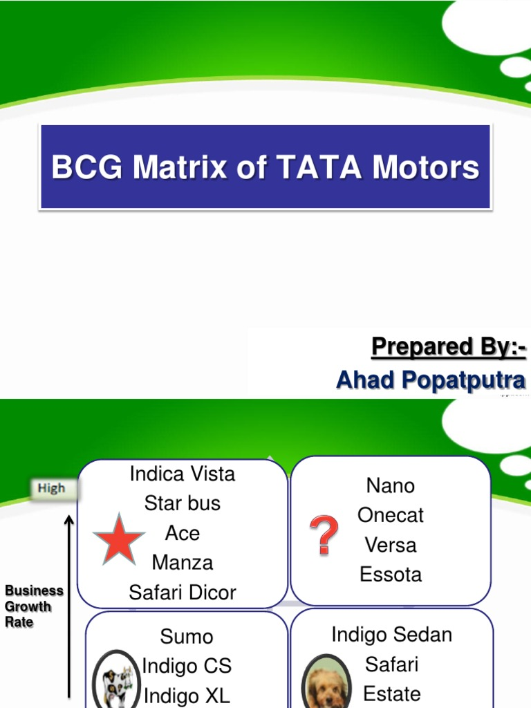 operations management of the tata motors group In the fallout from the very public fight for control of the tata group which  article  4a of tata motors ltd, for example, states that 'the company shall  a business  that often form part of the management of a company and often.