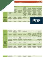 124010255-78789716-SOP-U1-A6-MAVG.pdf