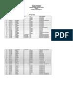 Hardware Training Schedule