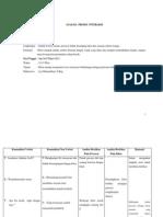 Analisa Proses Interaksi HDR