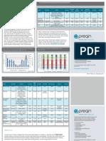 IPO Exits Factsheet