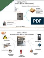 Petrol station automation.pdf