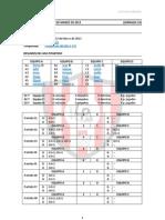 Jornada 24 - Resultados Viernes 22 de Marzo de 2013